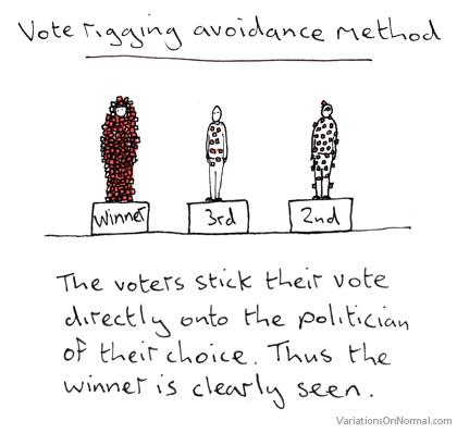 Vote rigging avaoidance method