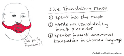 Translation mask
