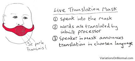 Translation mask