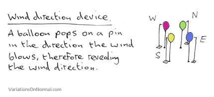 Wind direction device