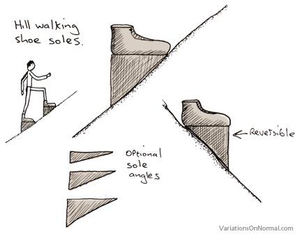 hillshoes