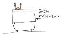 bath extension