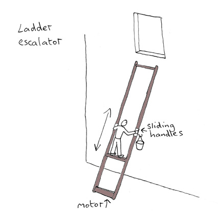 ladder escalator