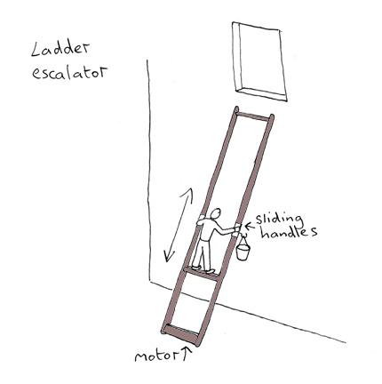 梯自动扶梯