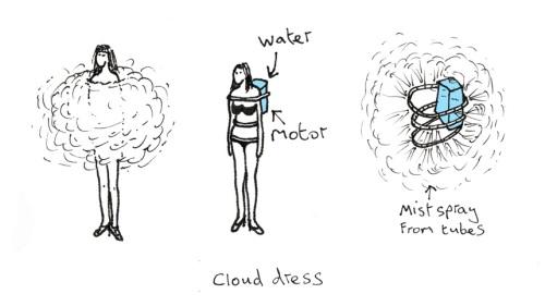 clouddress-Recovered