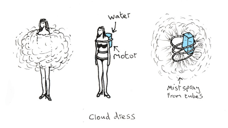clouddress恢复的