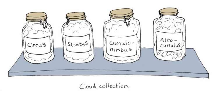 cloudjar